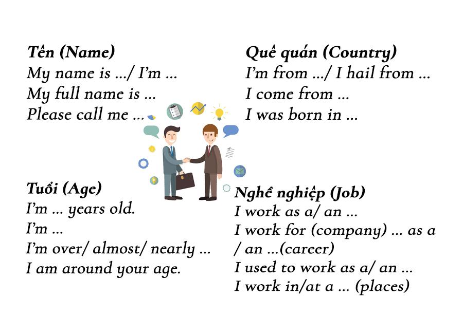 Giới thiệu thông tin cá nhân