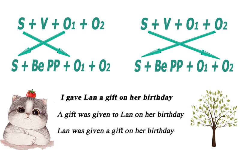 Cách chuyển câu bị động có 2 tân ngữ