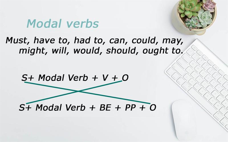 Cấu trúc câu Passive Voice với Modal Verb