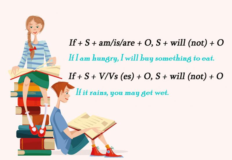 Công thức câu điều kiện loại 1