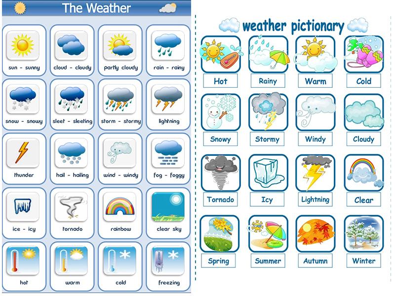 Học tiếng Anh theo chủ đề thời tiết