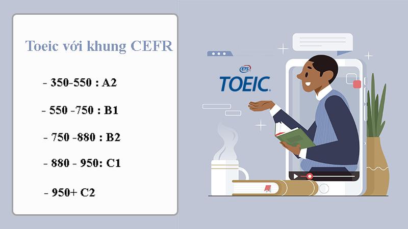 Các mức điểm toeic so với khung CEFR