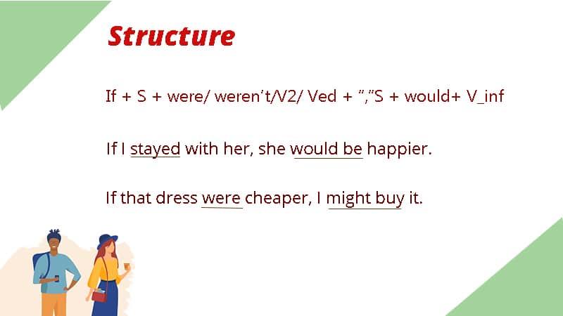 Cấu trúc câu điều kiện loại 2