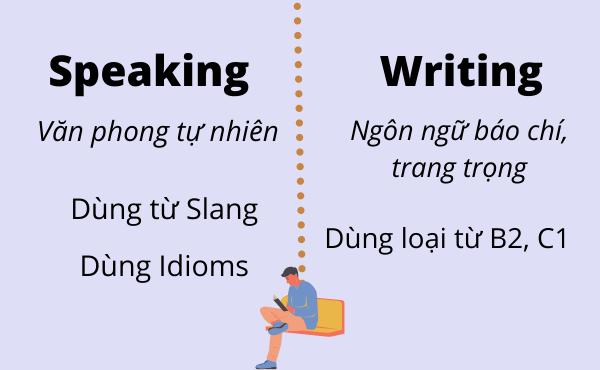 Lưu ý dùng từ trong Speaking & Writing