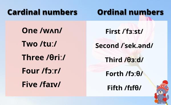 Sự khác biệt giữa số đếm và số thứ tự