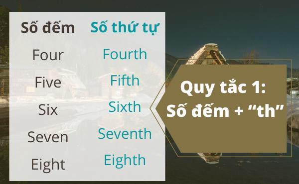 Cách đọc số thứ tự trong tiếng anh - Quy tắc 1