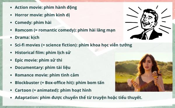 Các thể loại phim bằng tiếng Anh
