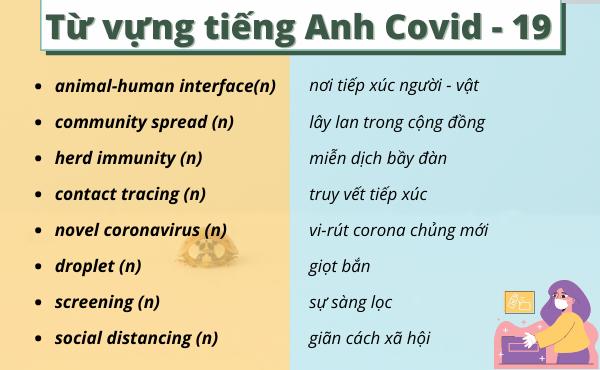Một số cụm từ vựng tiếng Anh về Covid - 19