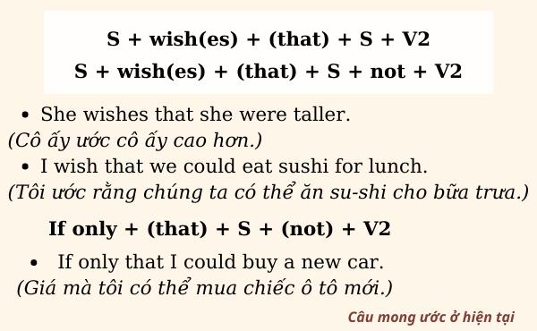 Cấu trúc câu mong ước ở hiện tại trong tiếng Anh