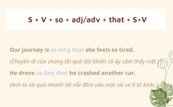 Cách dùng so adj/adv that (quá đến....nỗi mà)
