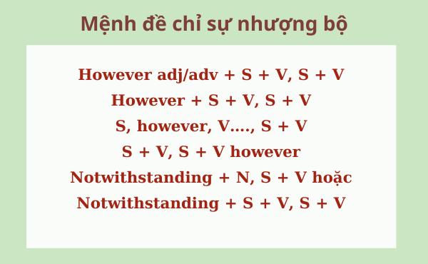 Một số cấu trúc mở rộng với however và notwithstanding