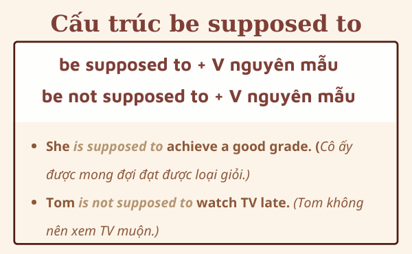 Cấu trúc be supposed to trong tiếng Anh