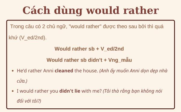 Cách dùng would rather trong câu có 2 chủ ngữ
