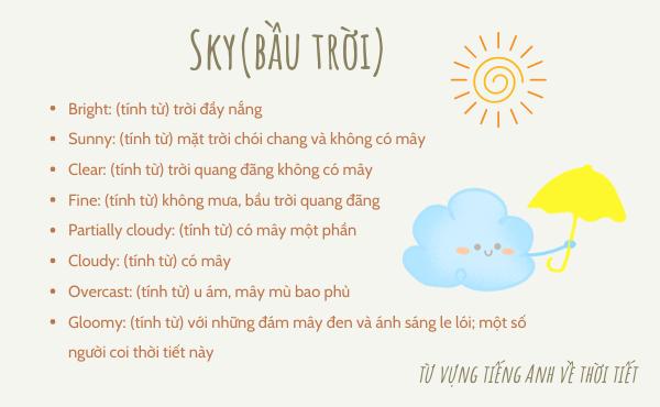 Từ vựng về bầu trời