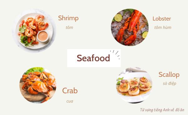 Từ vựng về đồ ăn - Hải sản